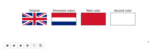 Colors identification for images stored in the Cloud with
